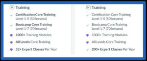 Wealthy Affiliate Does It Work-A image for Training